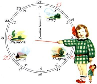 Обязательно соблюдайте режим дня: питание в одно и то же время, дневной отдых, ночной сон