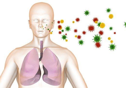 Туберкулез передается воздушно – капельным путем
