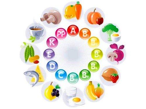 Нехватка витаминов как причина появления прыщей