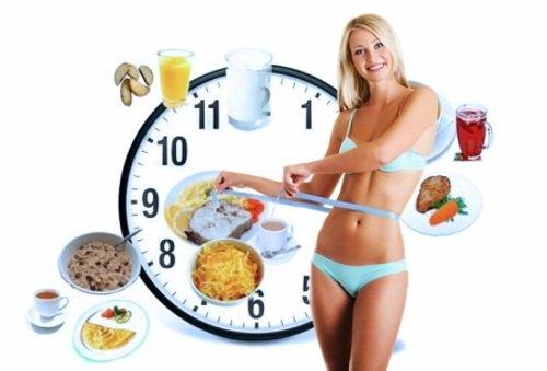 Раздельное питание – как способ для снижения веса