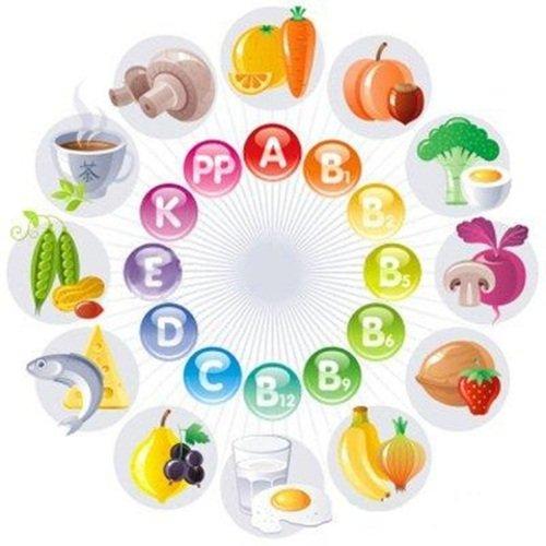 Продукты питания для повышения иммунитета