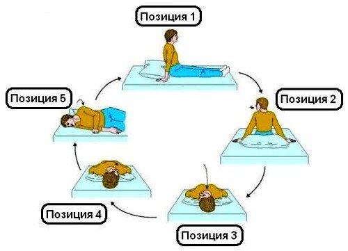 Специальные упражнения