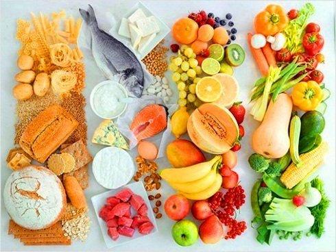 Продукты питания – источник йода