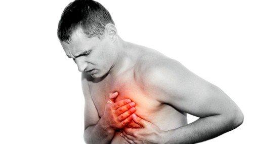 Сердечная недостаточность: классификация фото