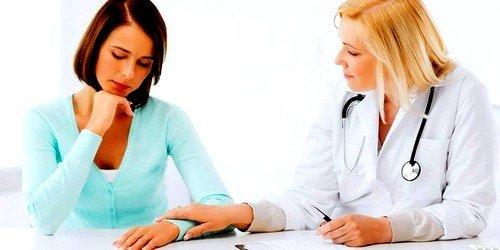 Сфера деятельности гинеколога-эндокринолога фото