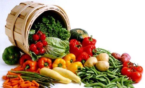 Принципы диеты при повышенном холестерине фото