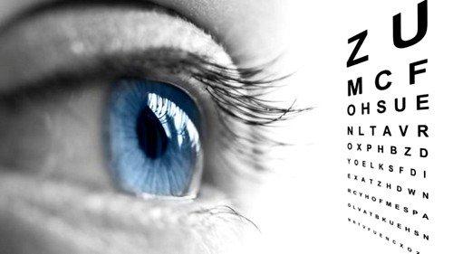 Гимнастика для улучшения зрения (упражнения для глаз) фото