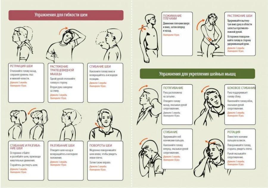 Упражнения ЛФК при шейном остеохондрозе