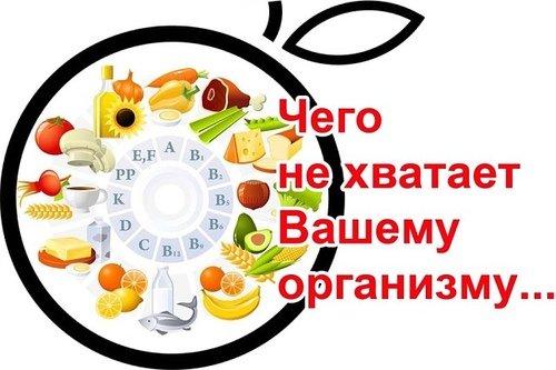 В рафинированной пище мало витаминов и минералов
