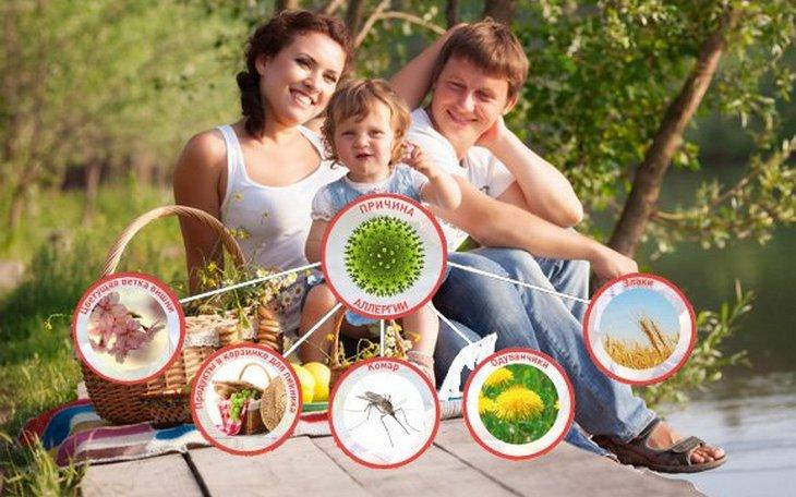 Необходимо найти истинную причину аллергии, чтобы выбрать правильное лечение