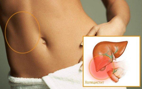 Хронический холецистит и панкреатит