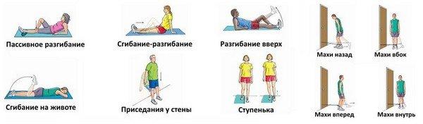 Лечебная физкультура при артрозах коленных суставов
